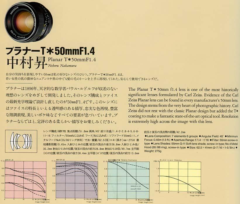 Planar 1,4 / 50 мм